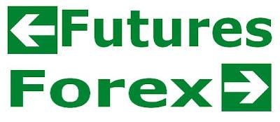 mercato regolamentato futures forex