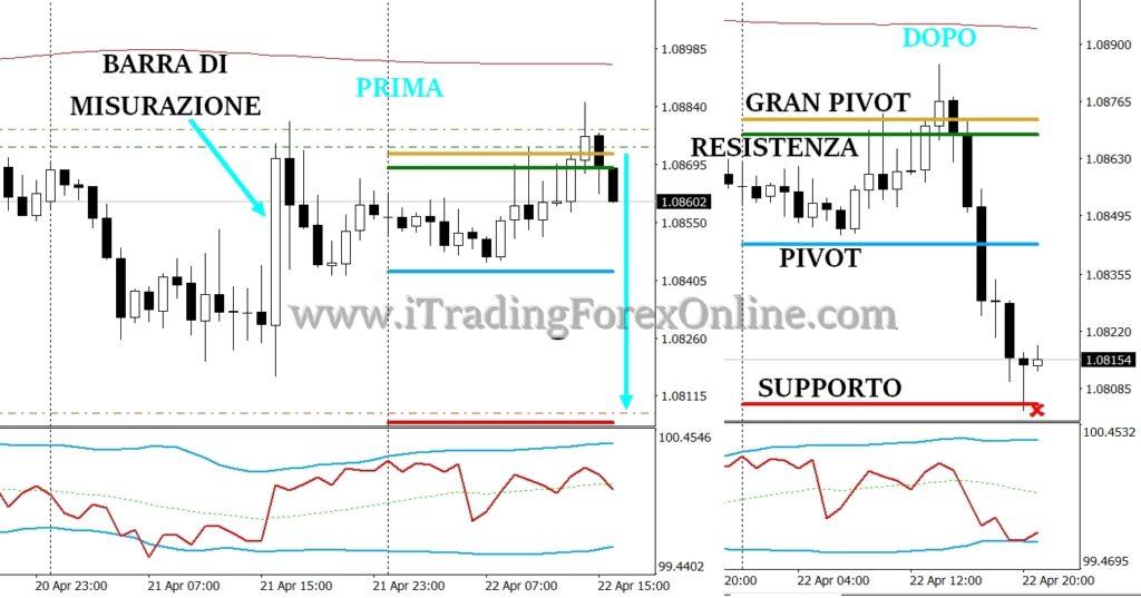 esempi trading demark 1a