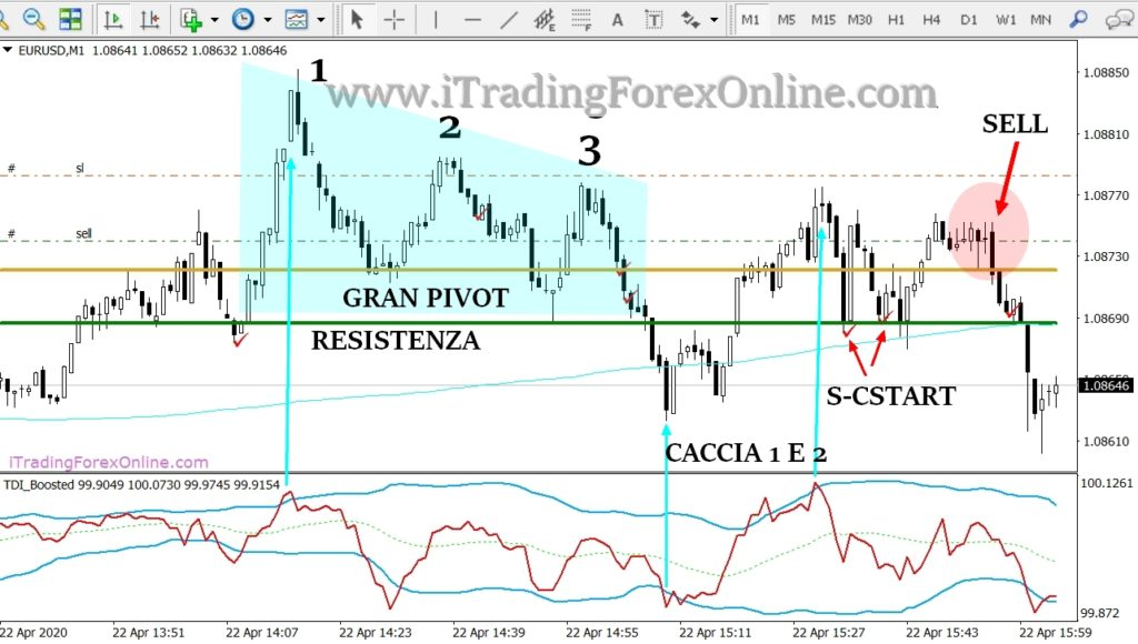 esempi trading demark 1b