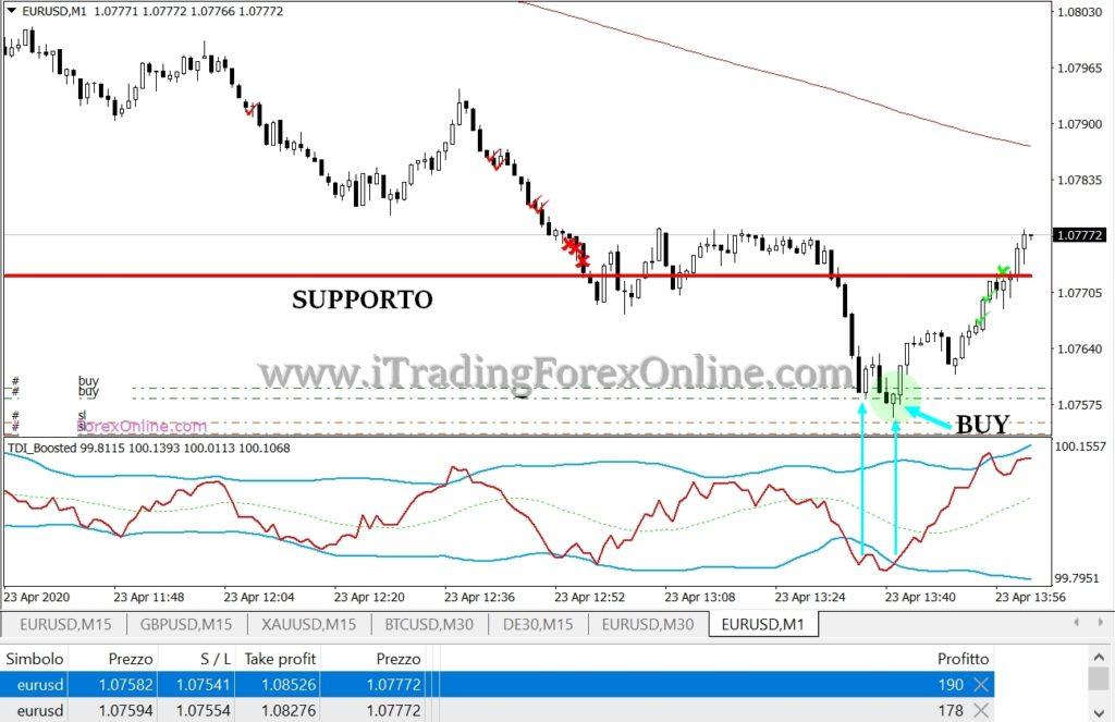 esempi trading demark 3